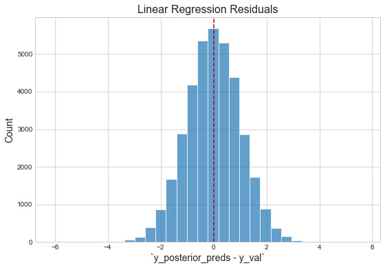 bayesian linear regression residuals