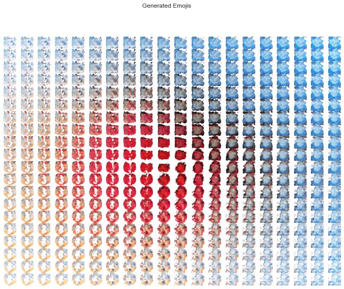 generated emojis A