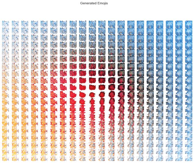 generated emojis C