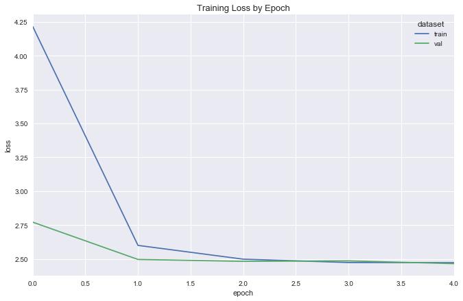 simple regression augmented