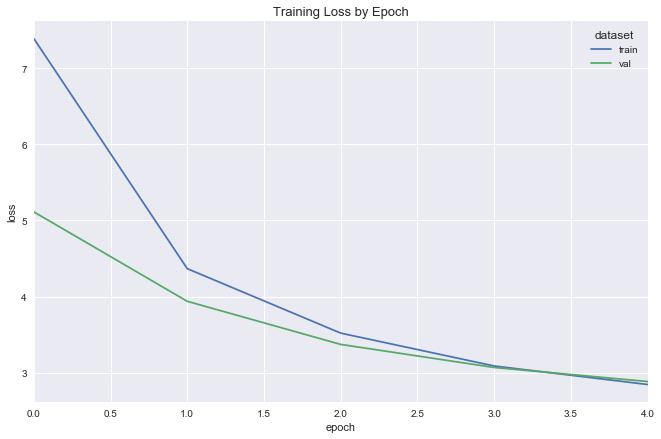 simple regression initial
